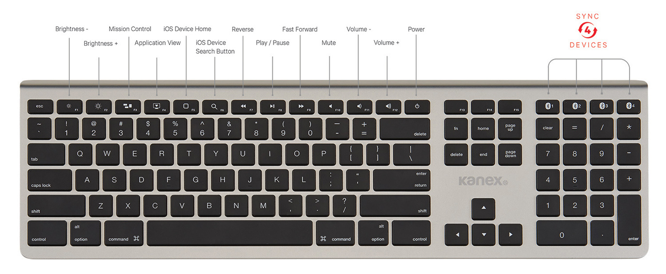 Multi-Sync Aluminum Keyboard front view